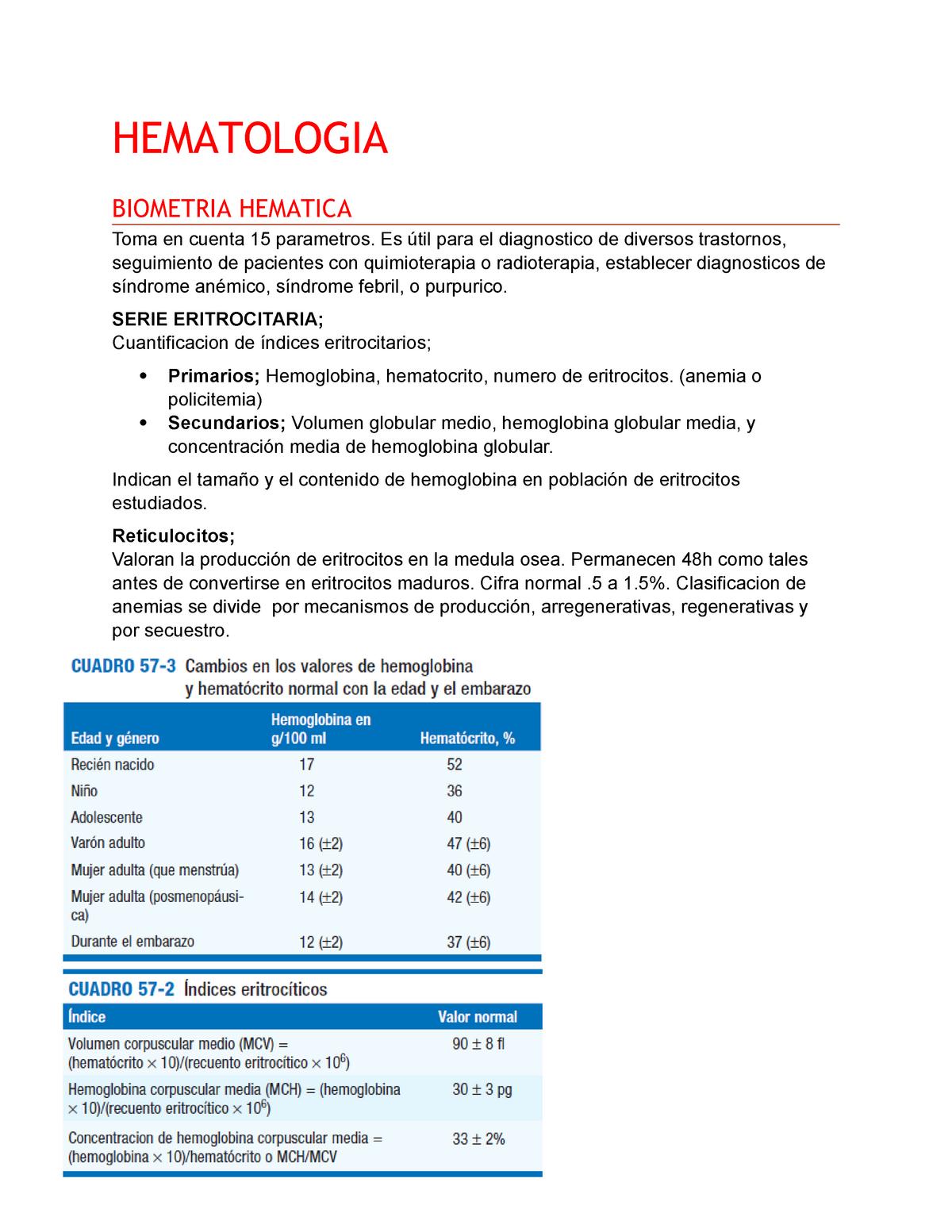 Valores Normales De Biometria Hematica Download