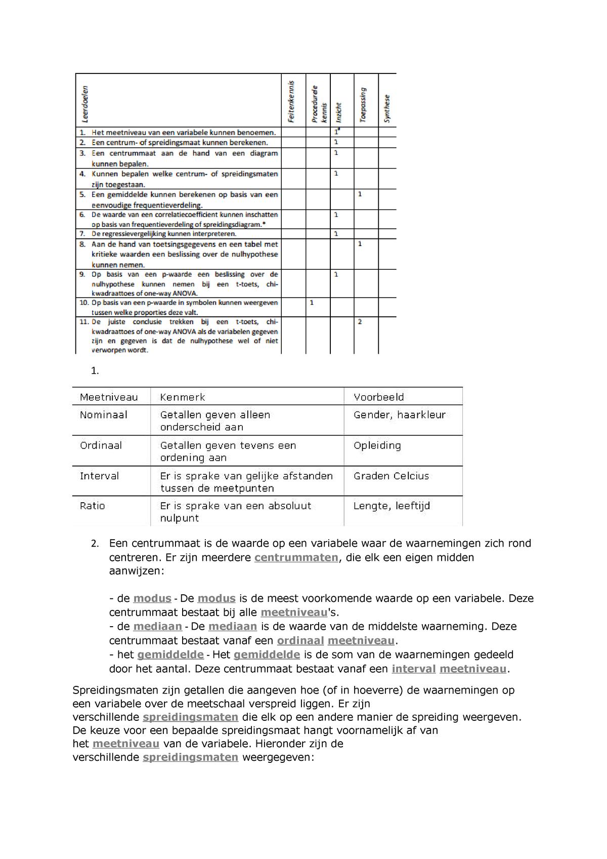 55801184d02 Leerdoelen Statistiektoets - T_MENSWET - StudeerSnel.nl