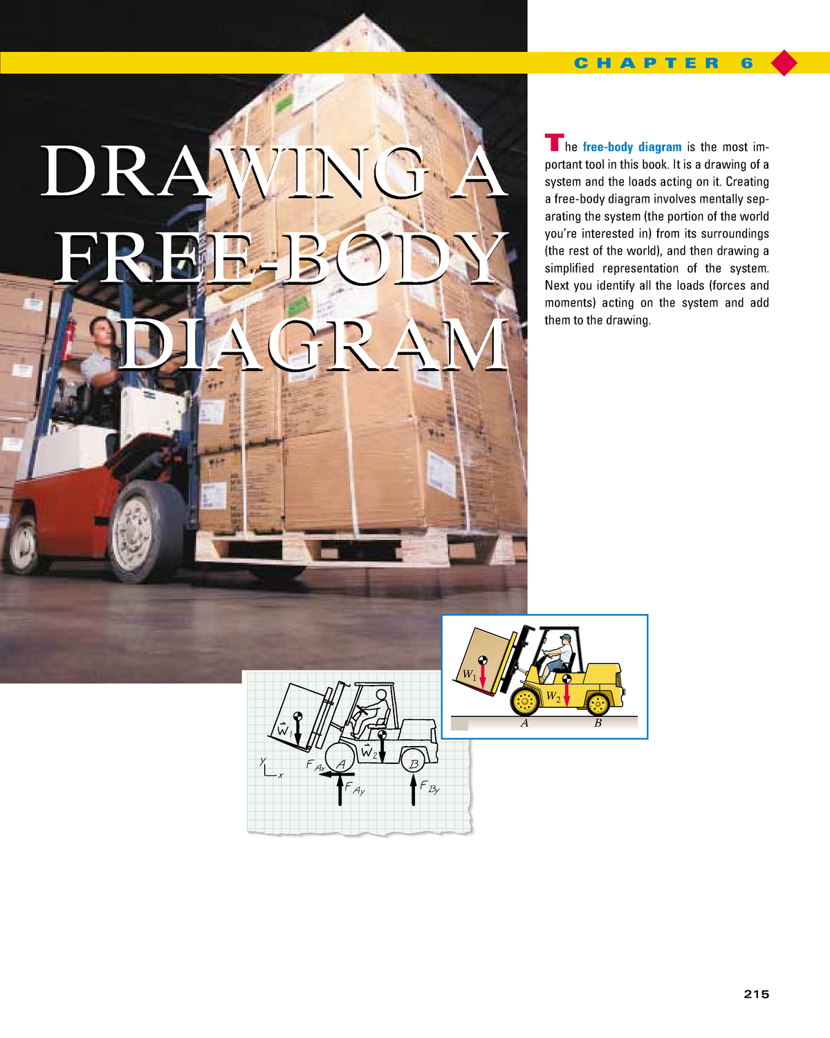 free body diagram