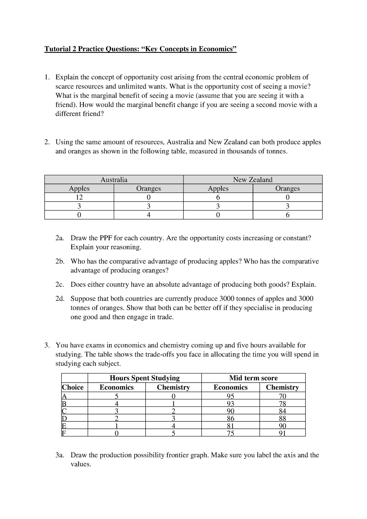 Practice Questions 2 - Opportunity Cost and Trade - ECO10004