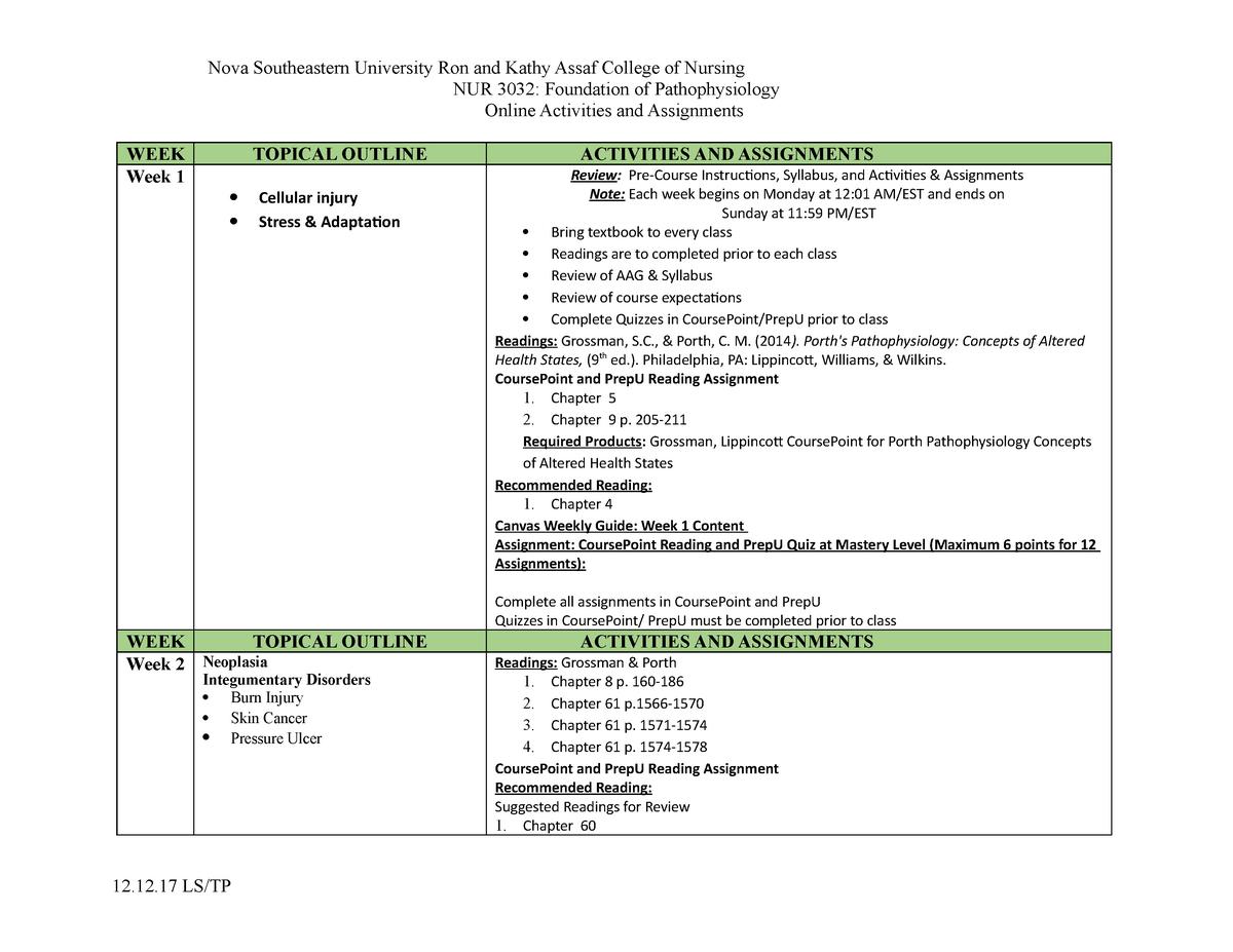 Pathophysiology - Lecture notes 1-2 - NUR 3032: Pathophysiology