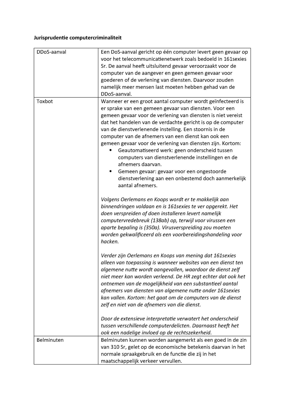 Jurisprudentie computercriminaliteit - StudeerSnel