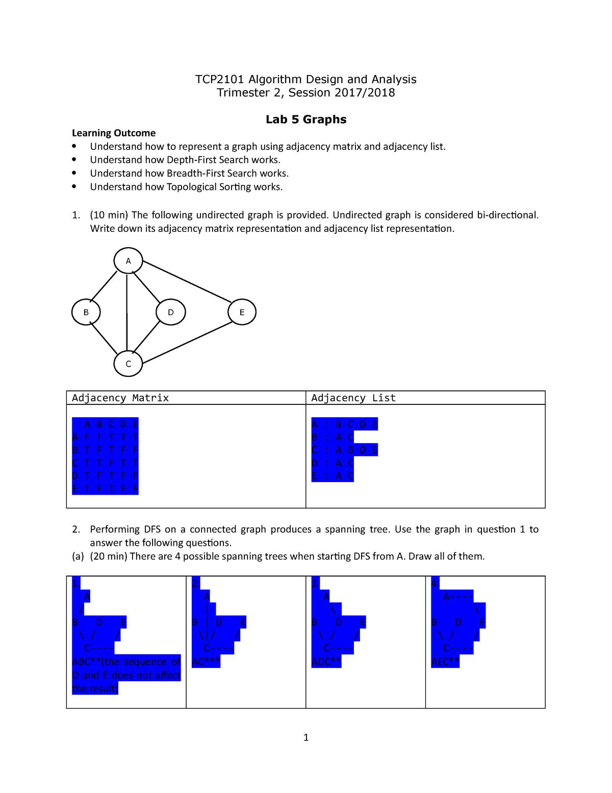 191764 Lab05 Graphs Sol - Algorithm Design and Analysis