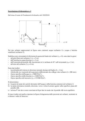 fondamenti di idraulica