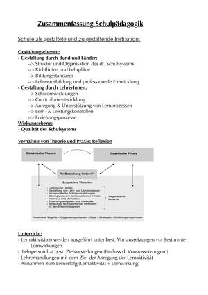 Zusammenfassung - Vorlesung - Schulpädagogik - Grundlagen der ...
