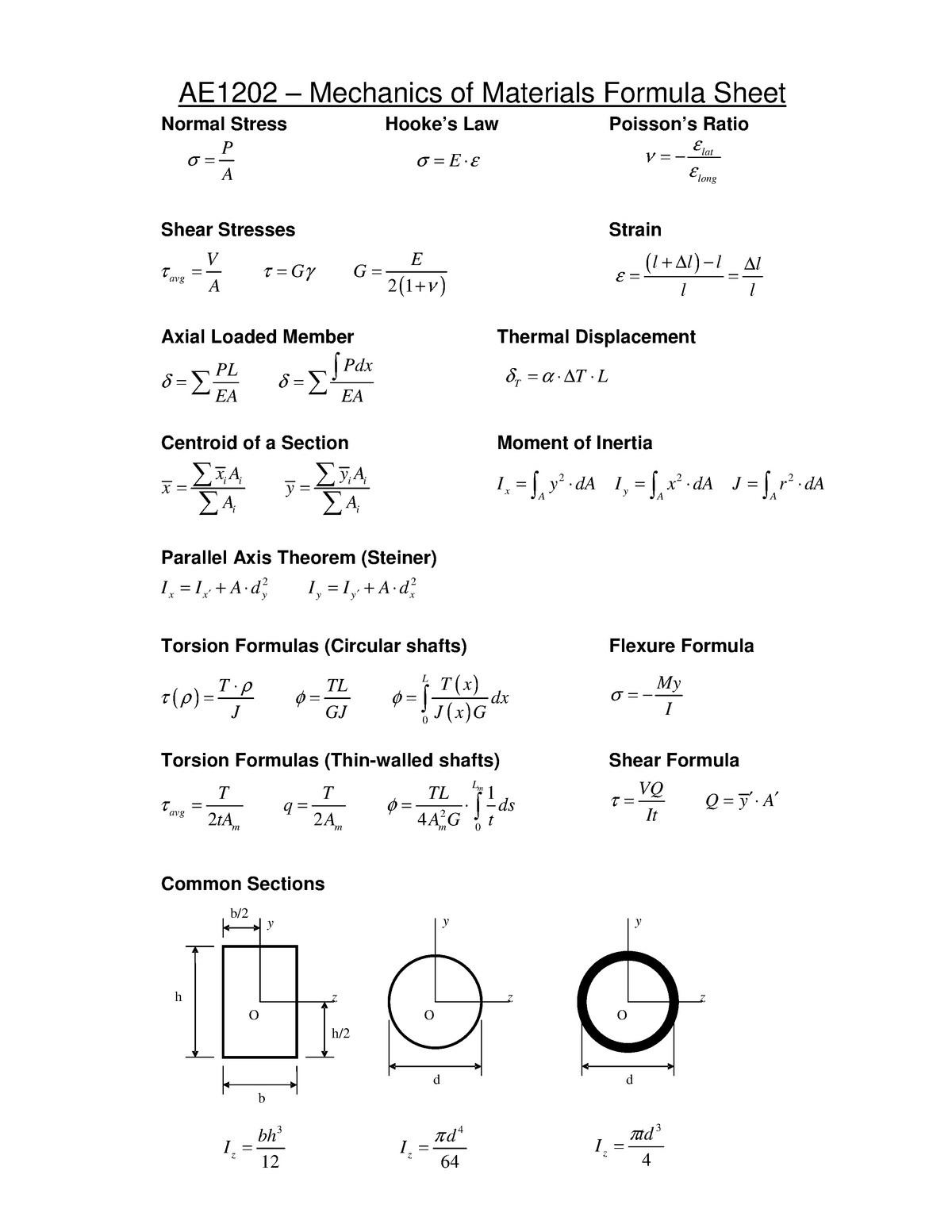 Formula Sheet AE1202 - AE1202-11: Materials and Structures