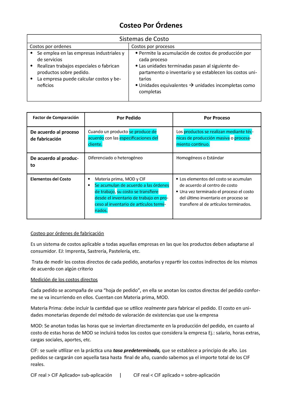 Costeo Por Órdenes - Resumen Contabilidad de costos