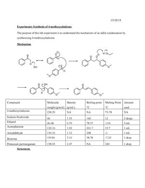 Aldol condensation mechanism
