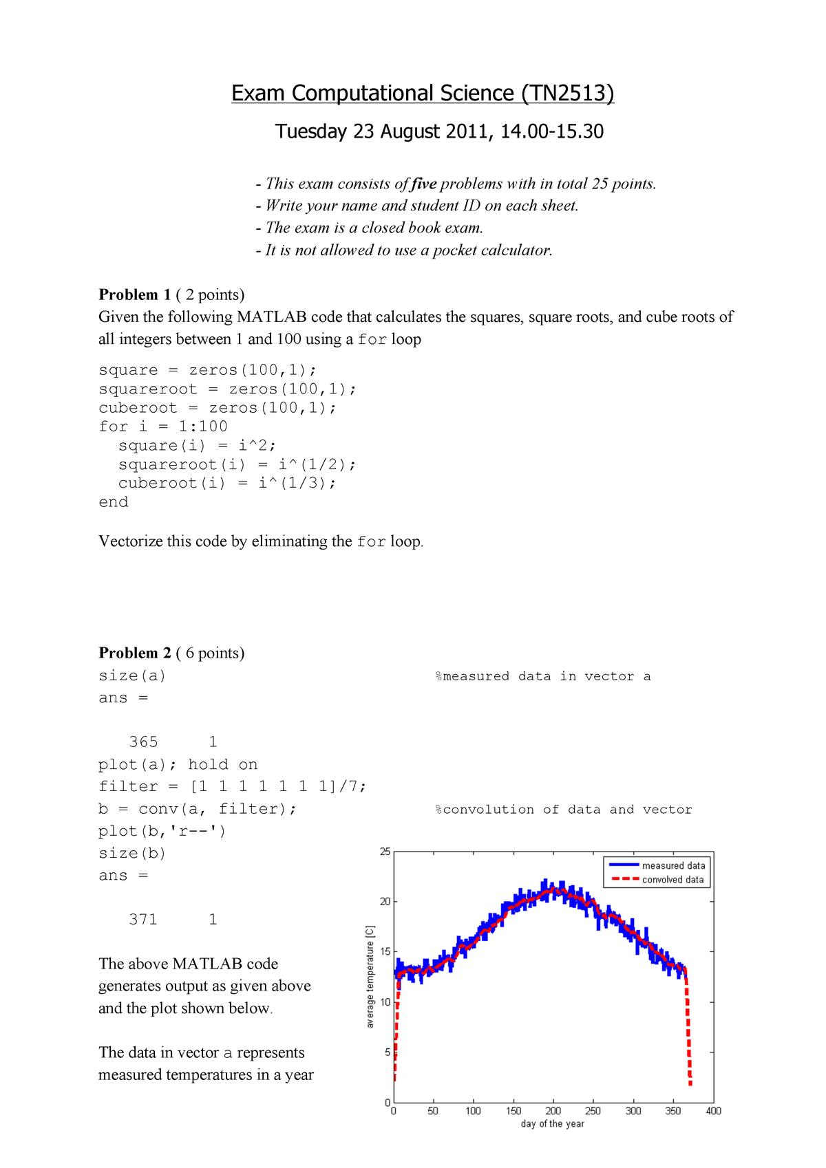 Ftcs Scheme Matlab Code