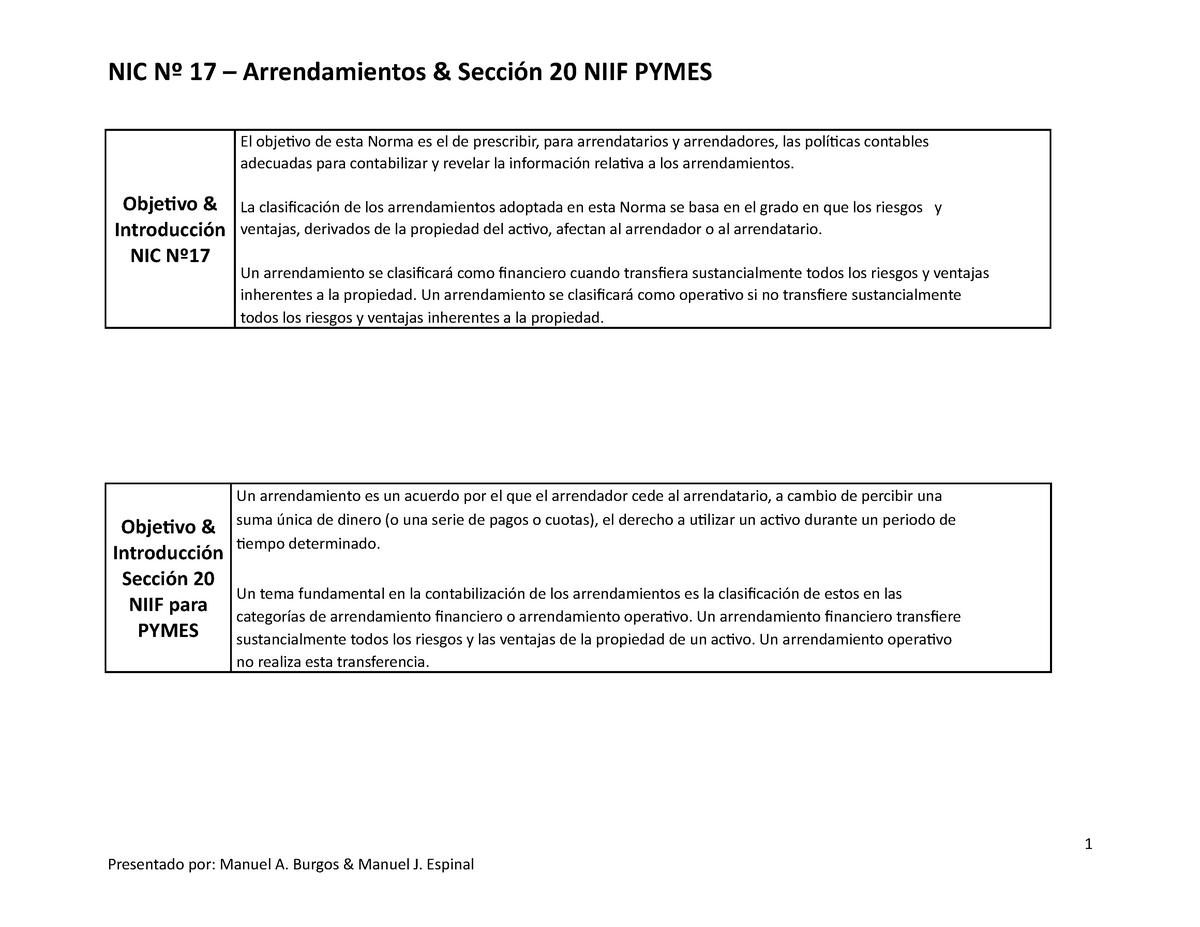 Nic 17 Y Seccion 20 Niif Para Pymes Studocu