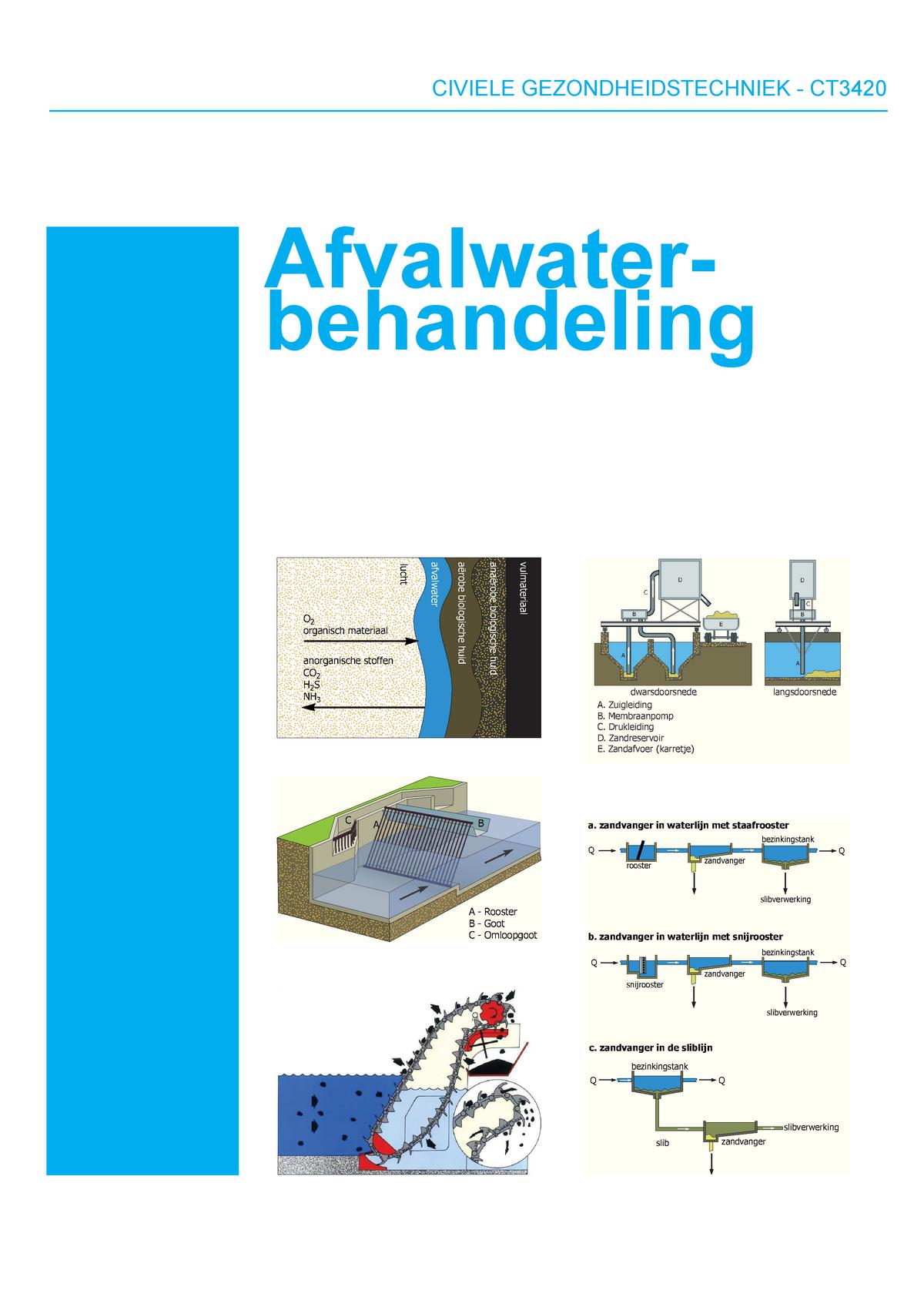 Artikel Gezondheidstechniek Afvalwaterbehandeling Studeersnel