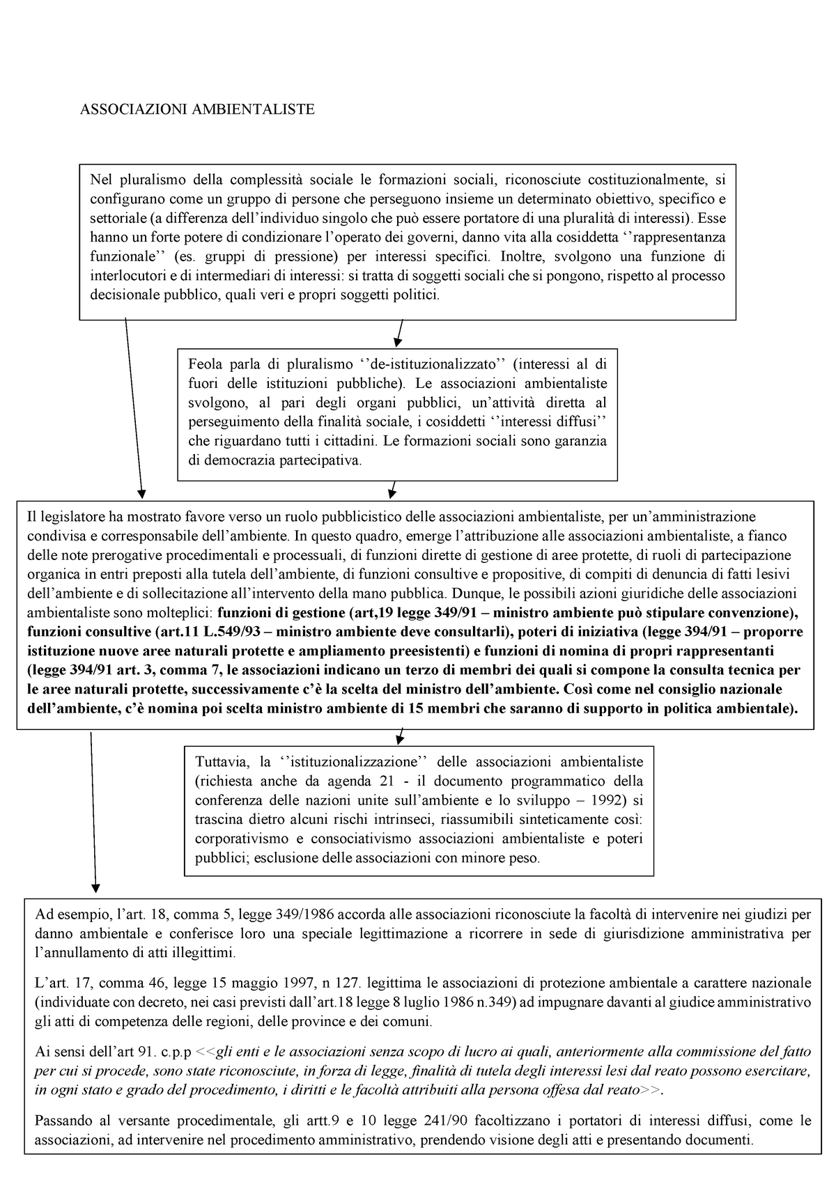 Associazioni ambientaliste 2 - StuDocu