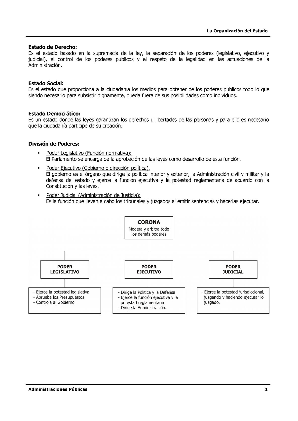 Resumen Organización Del Estado Español 69011052 Uned