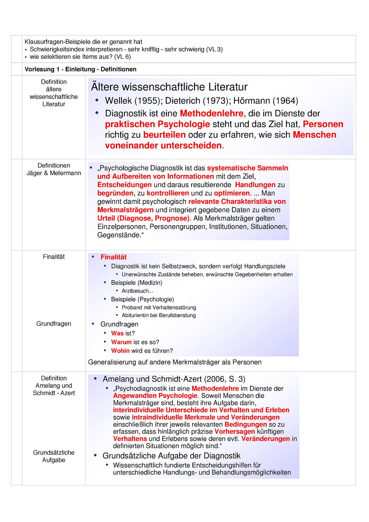 Abwehrmechanismen Freud Beispiele zusammenfassung - die komplette diagnosik 1 vorlesung von