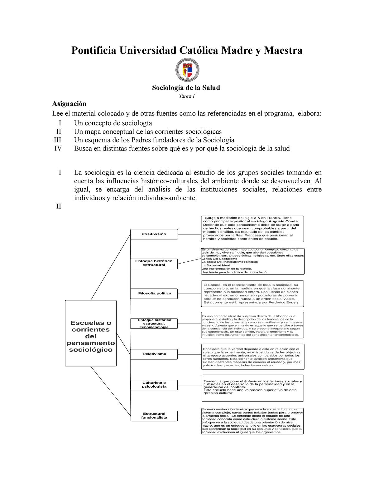 Tarea De Sociología De La Salud Tss 107 T Pucmm Studocu