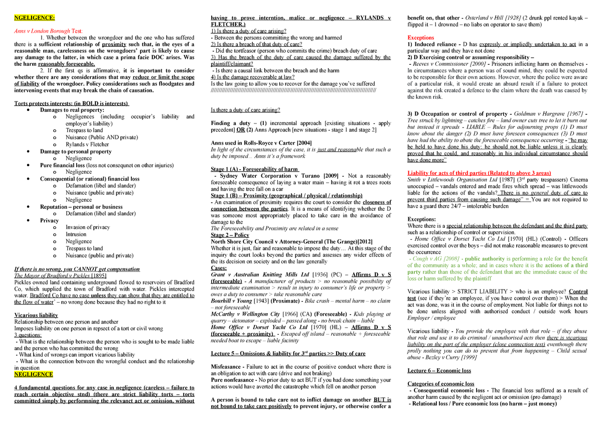 Torts Cheat Sheet - Lecture notes all - LAWS623 - AUT - StuDocu