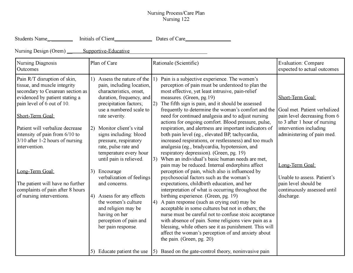 Care Plan Postpartum - 122 Nursing 122 - StuDocu