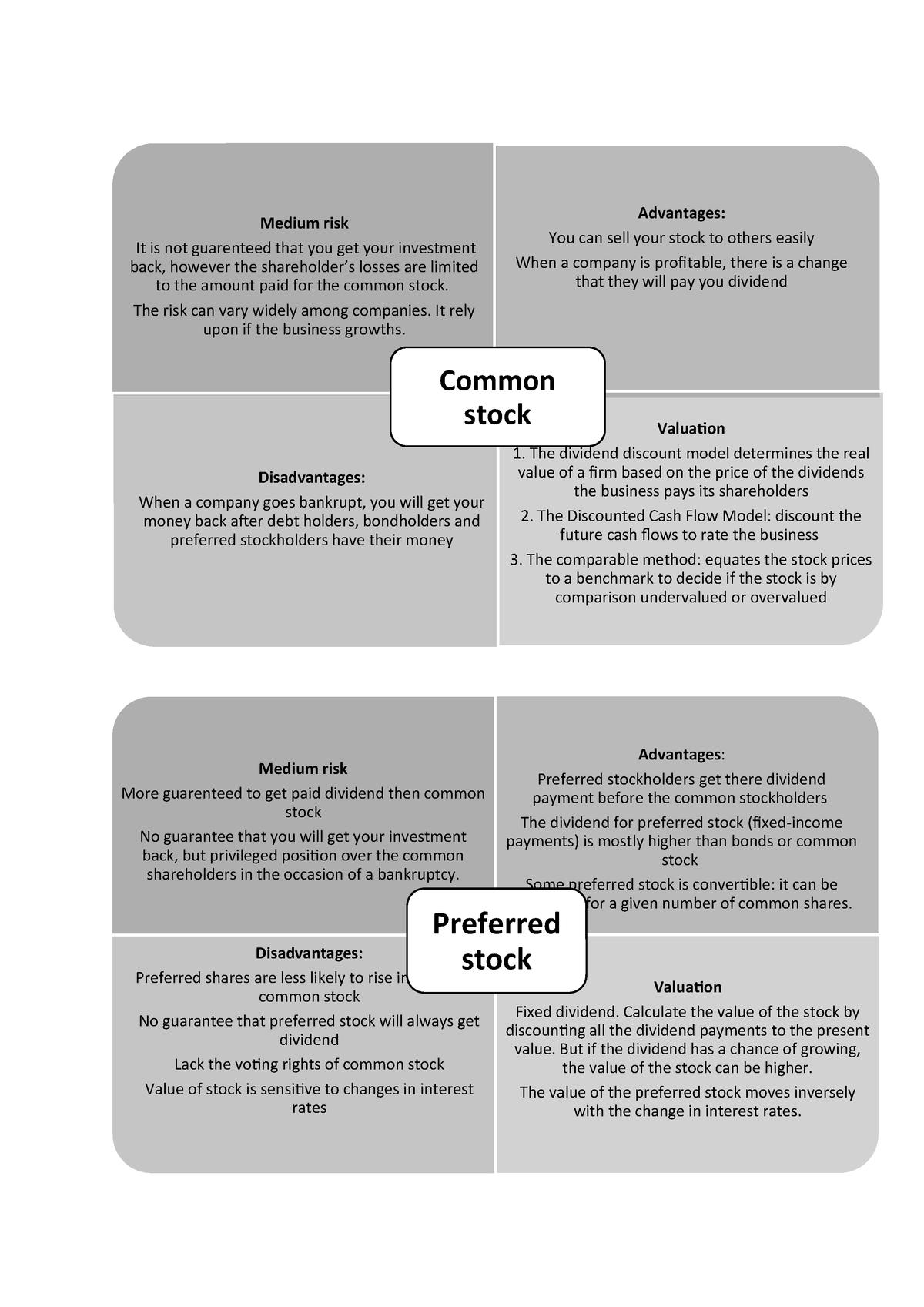 Assignment 1 - Minor Money & Banking - BKBMIN044 - EUR