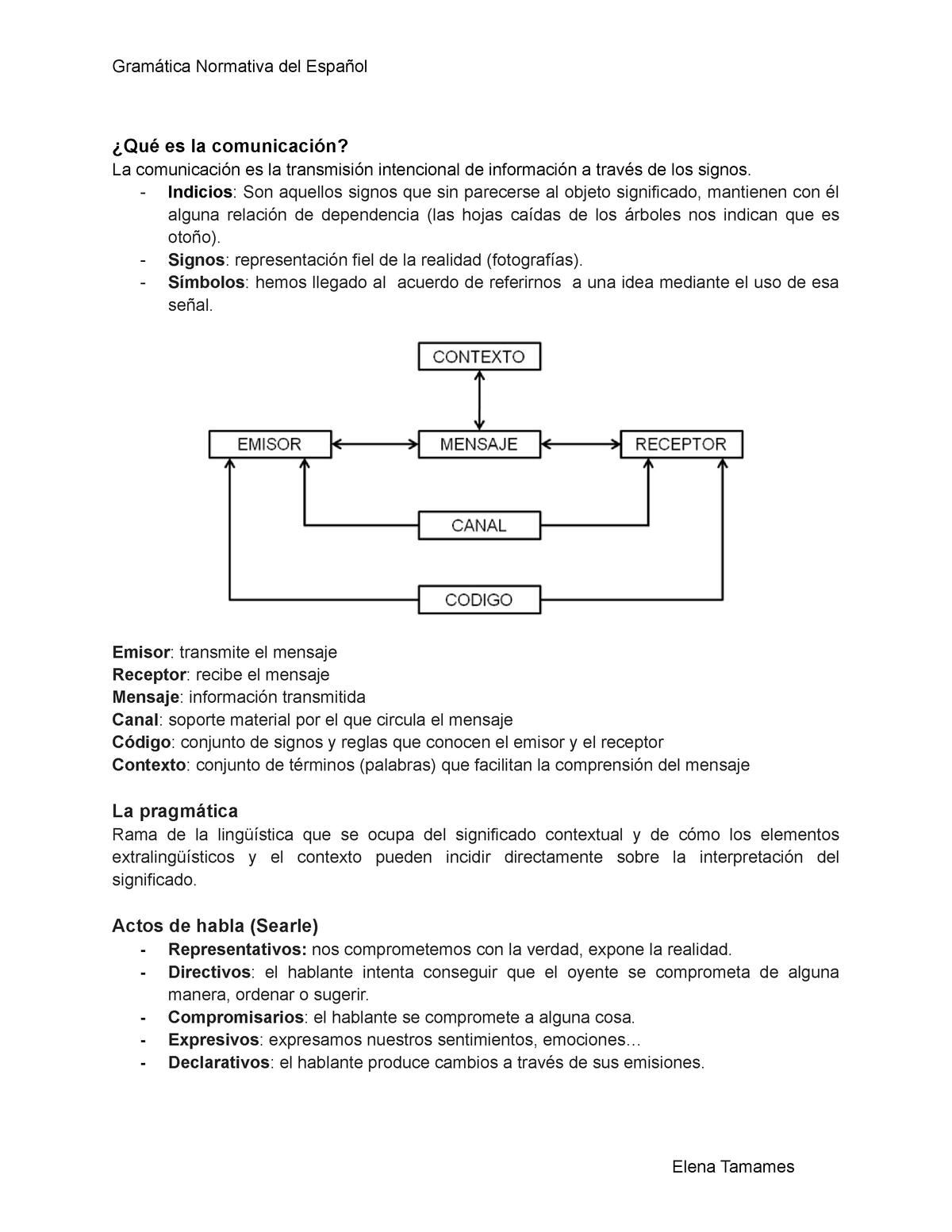 Gramática Normativa del Español - 361021 - UB - StuDocu
