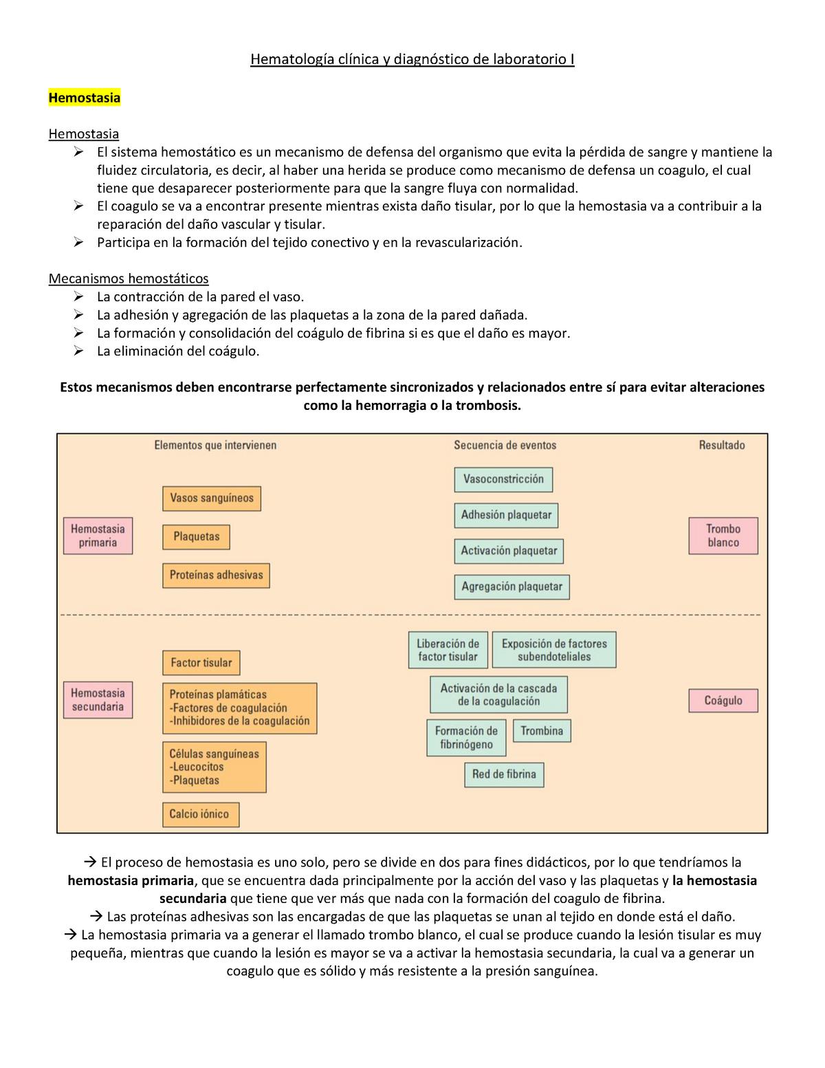 diferencias entre hemostasia primaria y secundaria