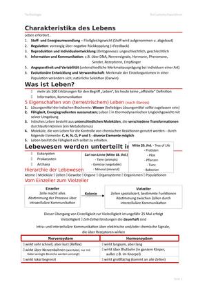 Lametschwandtner Zusammenfassung - Molekulare Biowissenschaften