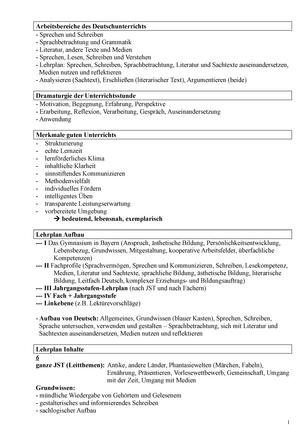 Deutsch Zusammenschrift Fachdidaktik Deutsch