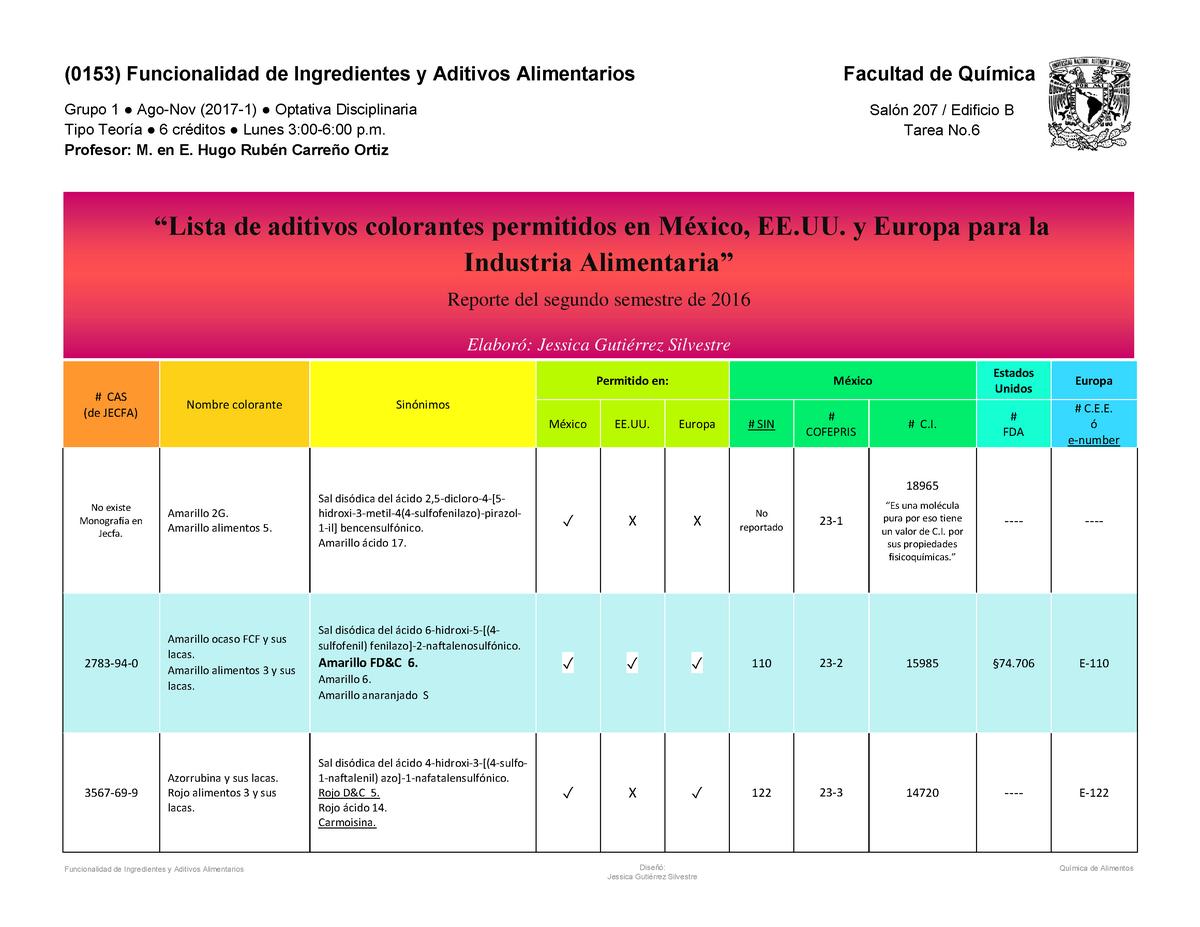 aditivos alimentarios libro pdf
