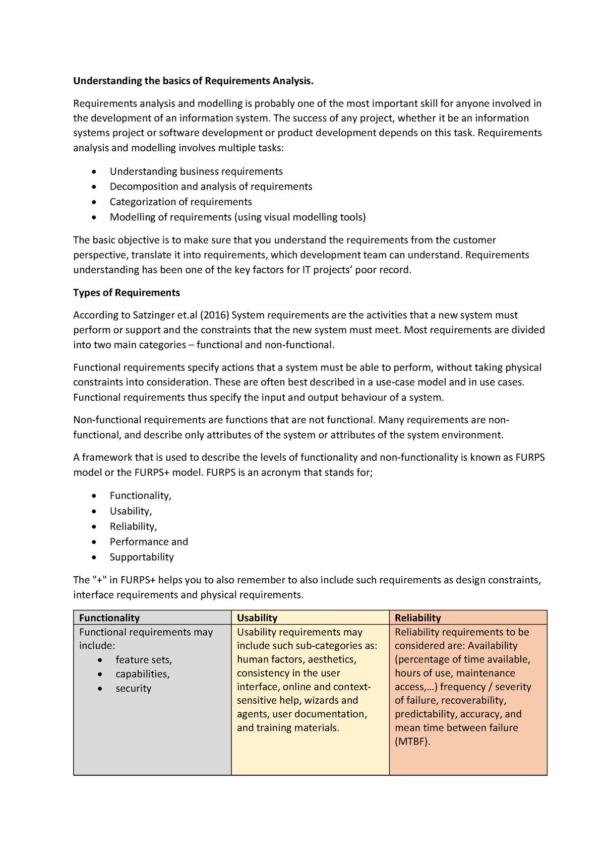 Understanding The Basics Of Requirements Analysis Inf20003 Studocu