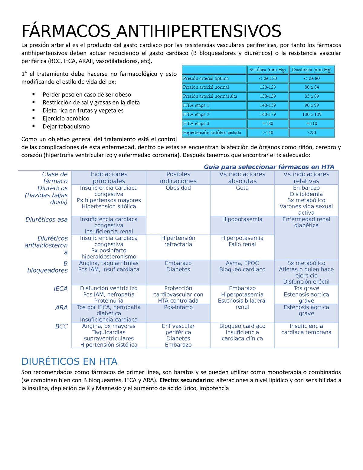 Embarazo categoría b medicamentos para la hipertensión y eréctil