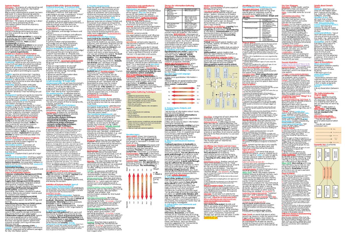 Systems Analysis Cheat Sheet Infs 1021 Unisa Studocu