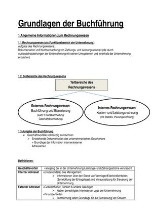 Beschreibung Zum Kurs Grundlagen Der Buchführung Betriebliches