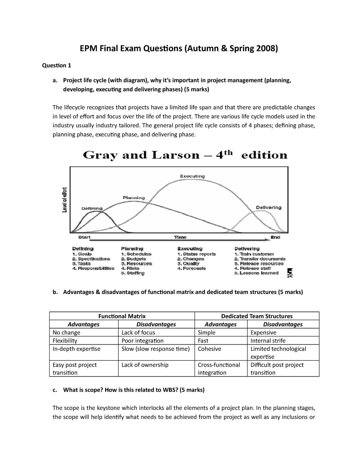 Epm Final Exam Questions - 048260 - Uts