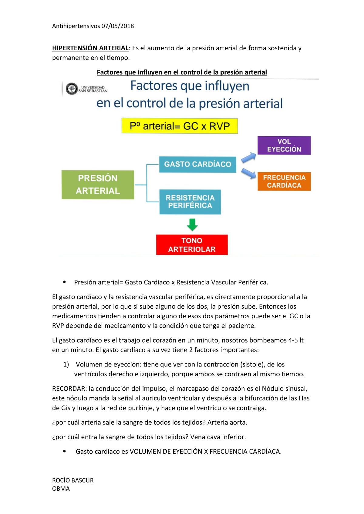 Factores que influyen en la presion arterial