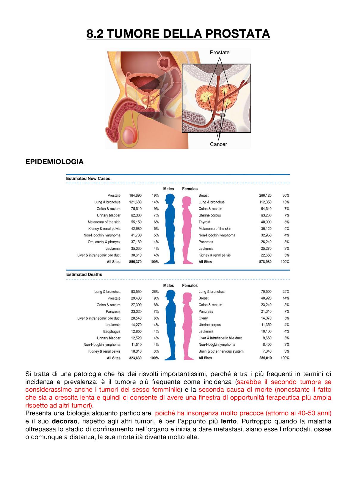 tumore prostata margini positivo que