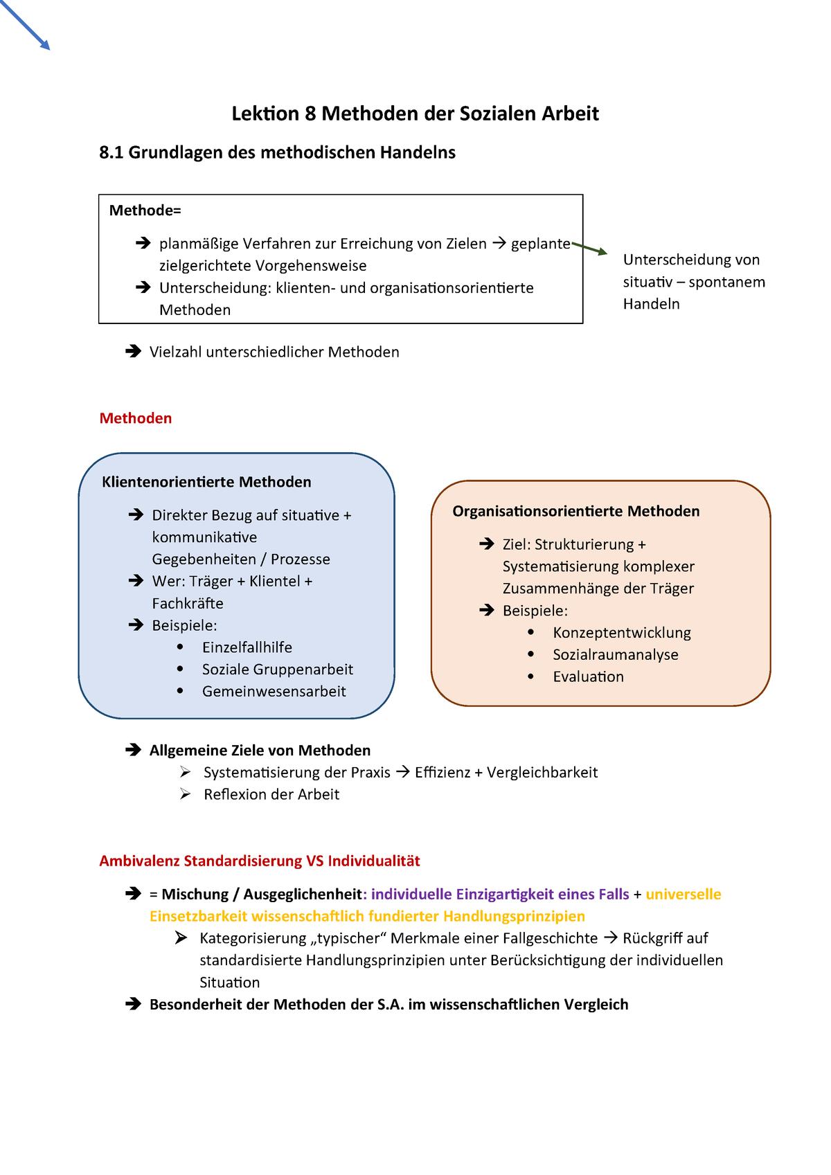 Lektion 8 Methoden Der Sozialen Arbeit Studocu