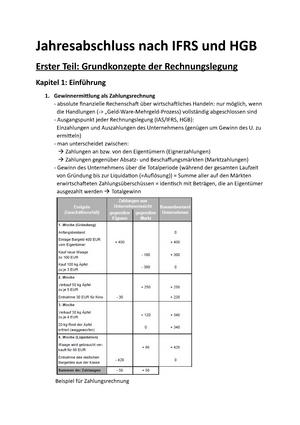 Jahresabschluss Zusammenfassung Rechnungswesen