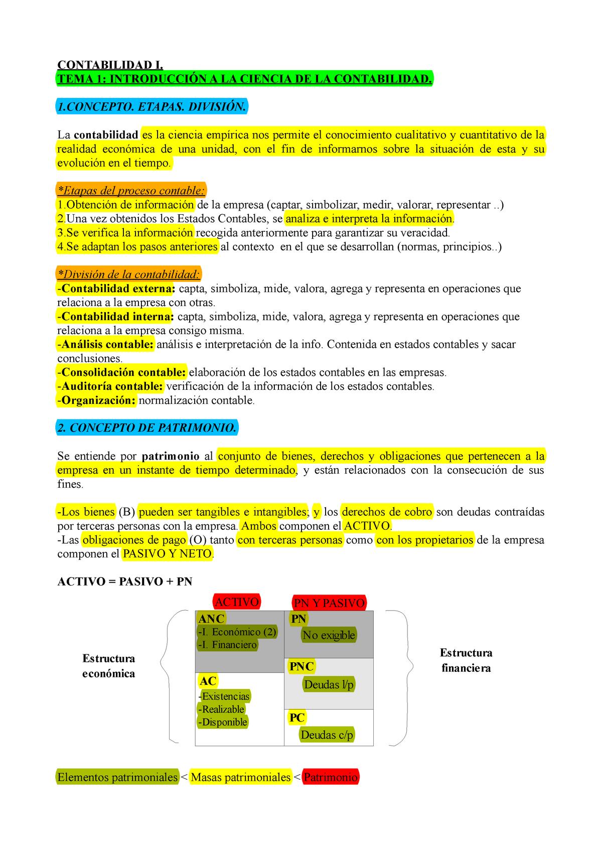 Tema 1 Introducción A La Ciencia De La Contabilidad Studocu