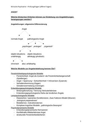 Übungen Mögliche Klausurfragen mit Antwort - Klinische Psychiatrie ...