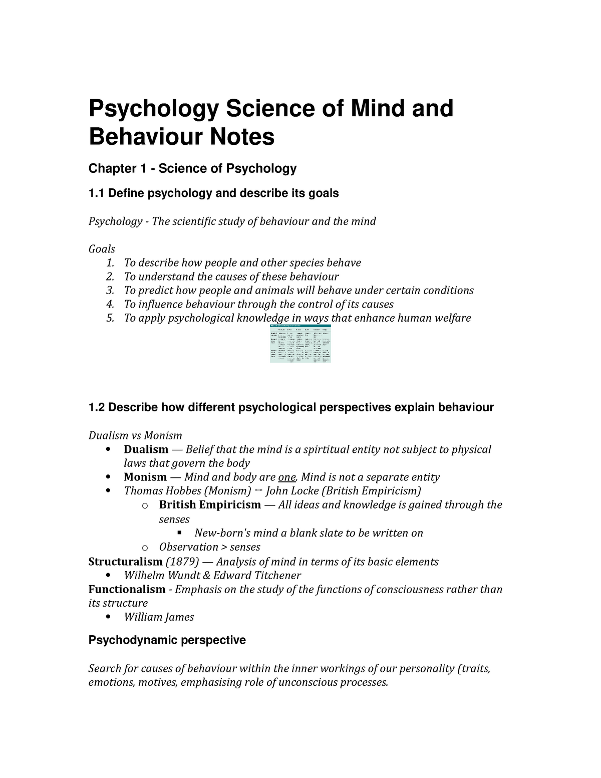 PSYC1101 Science of Mind and Behaviour Notes Chpt 1,2,3,7