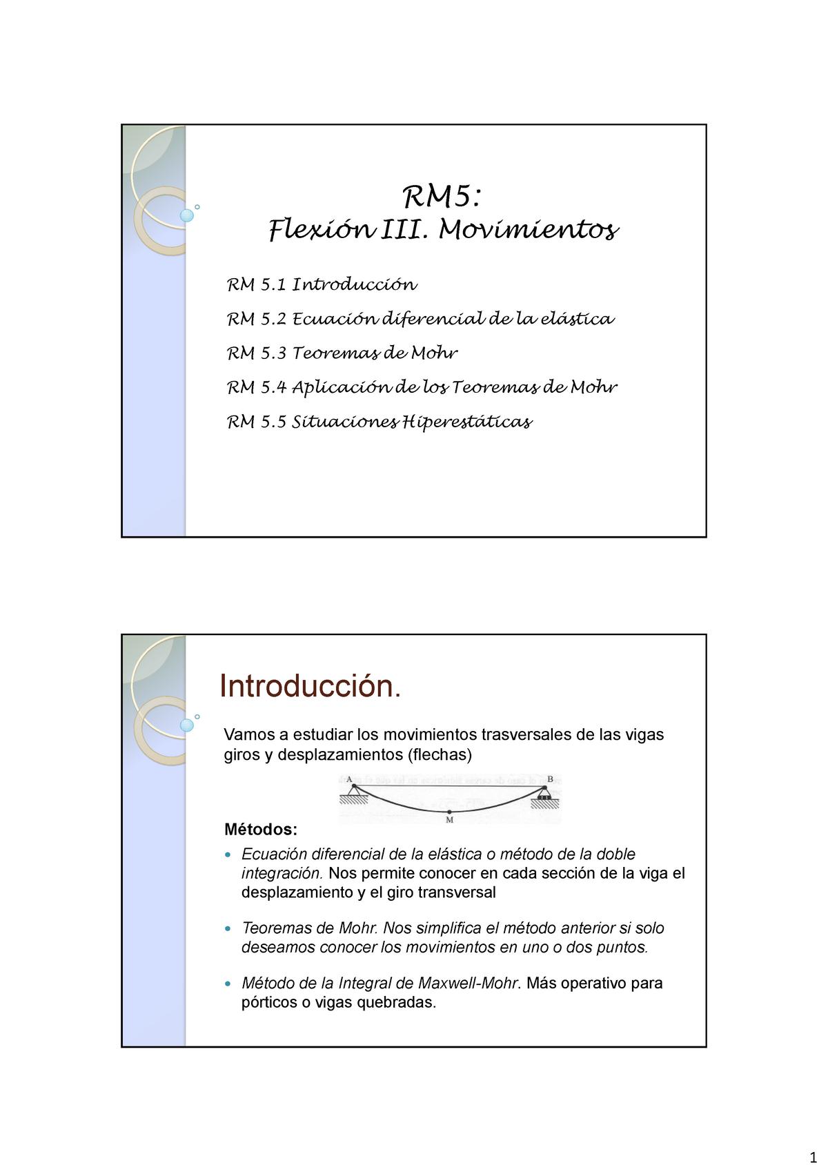 Rm5 Deformaciones En Flexión 12075 Upv Studocu