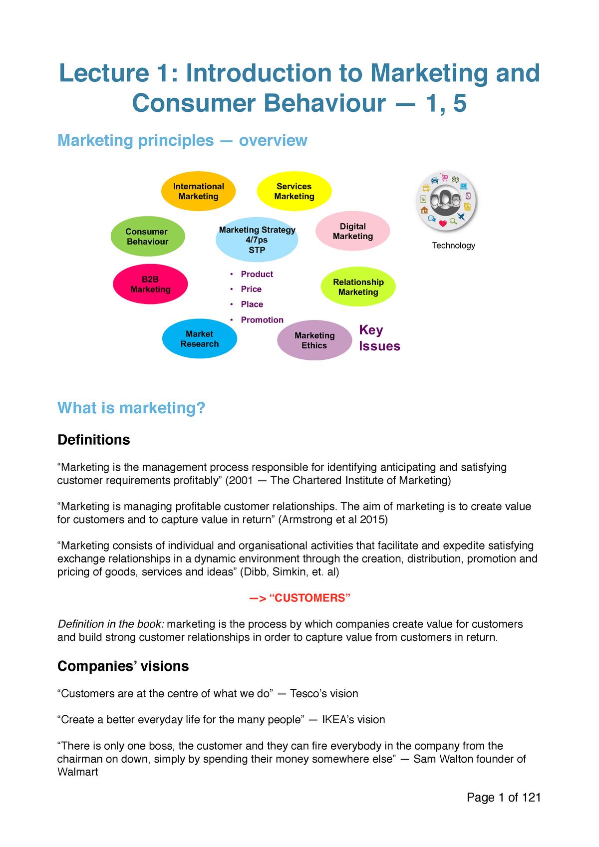 Marketing Principles - Lecture notes - MAN1075 - Surrey