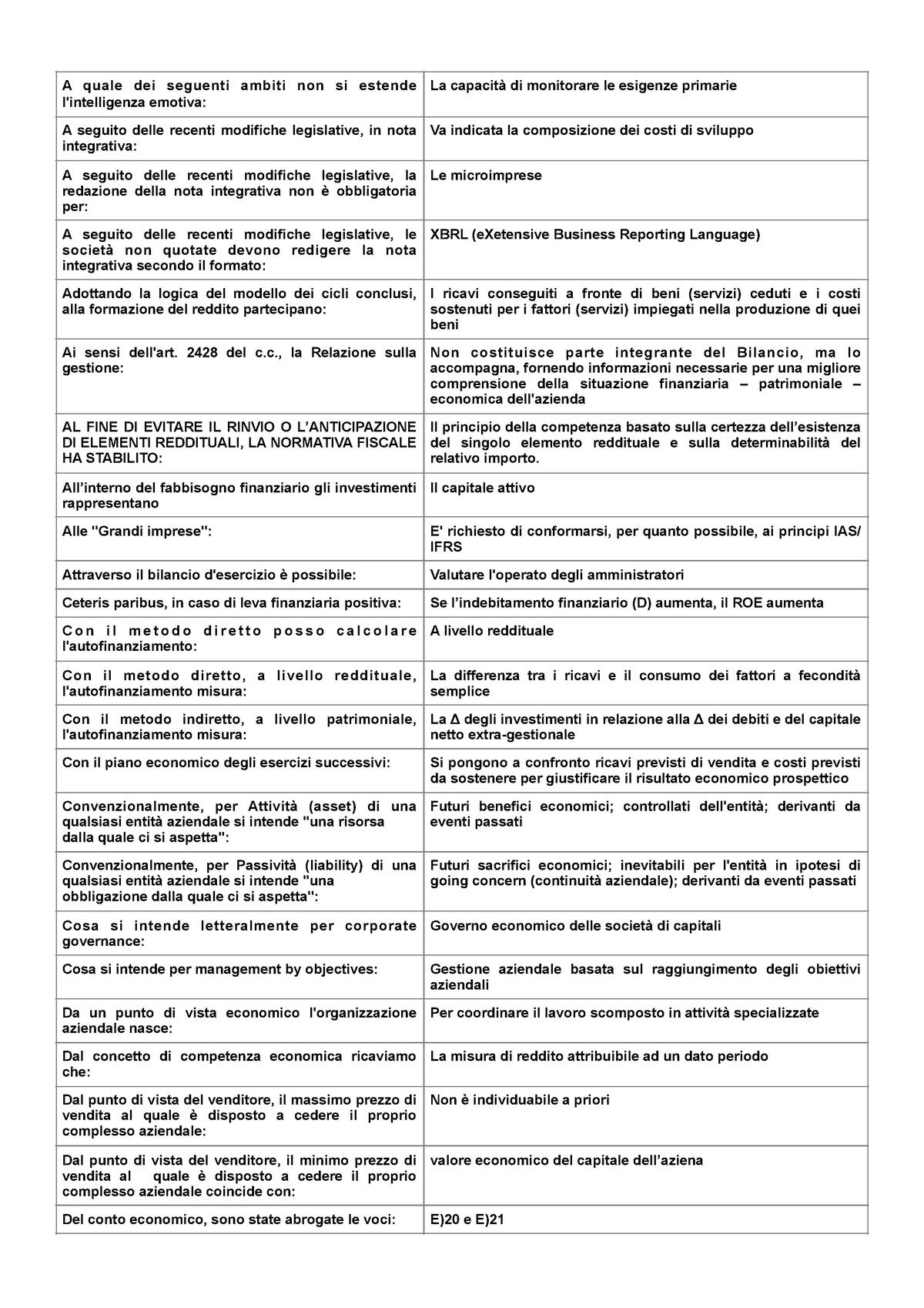 Esame 2018 Secs P07 Gestioni Societarie Studocu