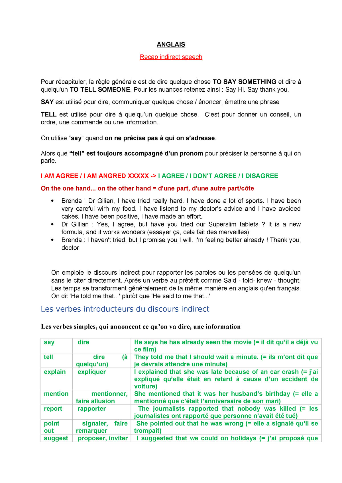 Anglais Les Differences Entre Tell Et Say Les Formes Directs Et Indirects Des Dates Studocu