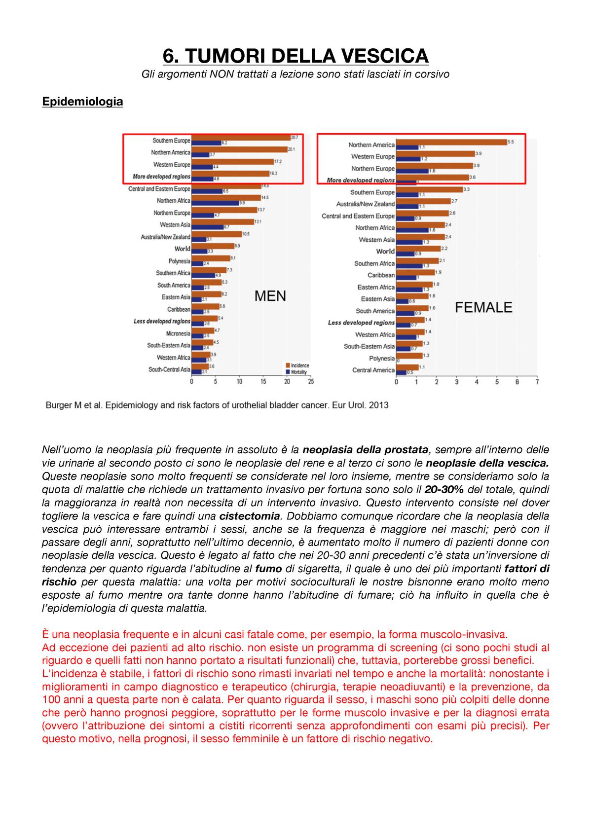 tabella delle dimensioni della prostata