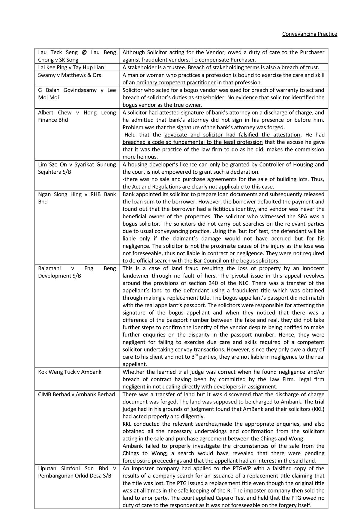 Conveyancing notes- cases - Criminal Procedure UCP4162 - StuDocu
