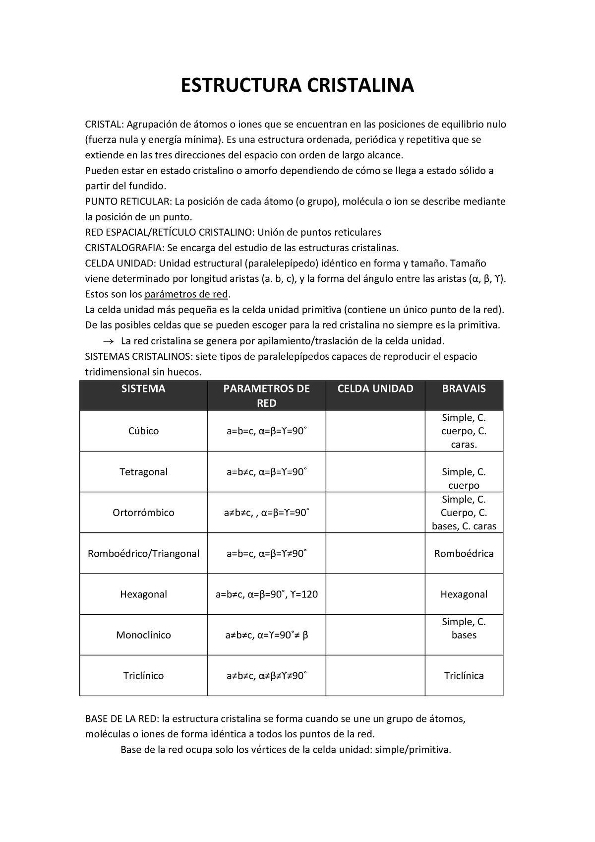 Estructura Cristalina Primitiva - 2021 idea e inspiración