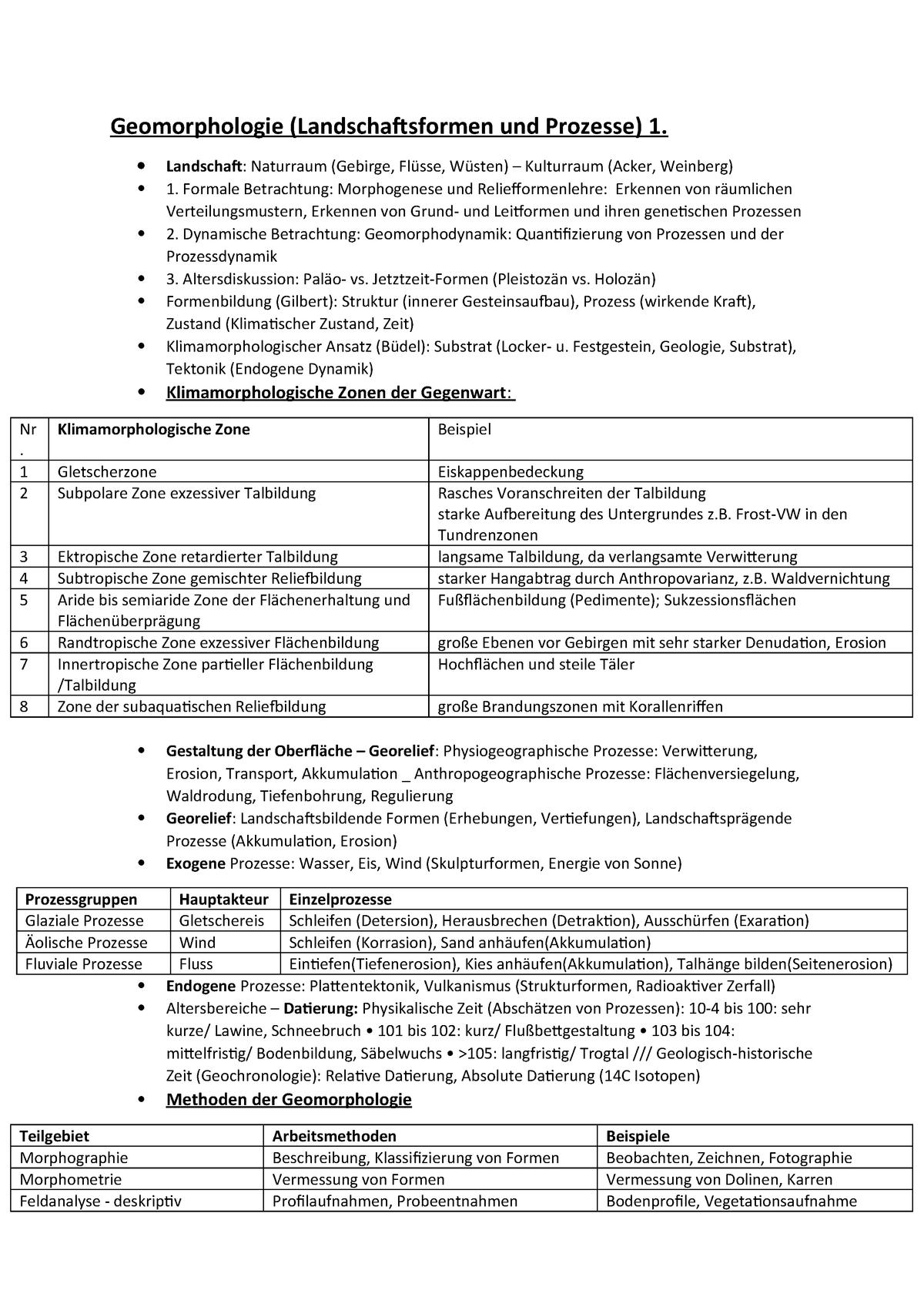 Datierungs-und Textikregeln