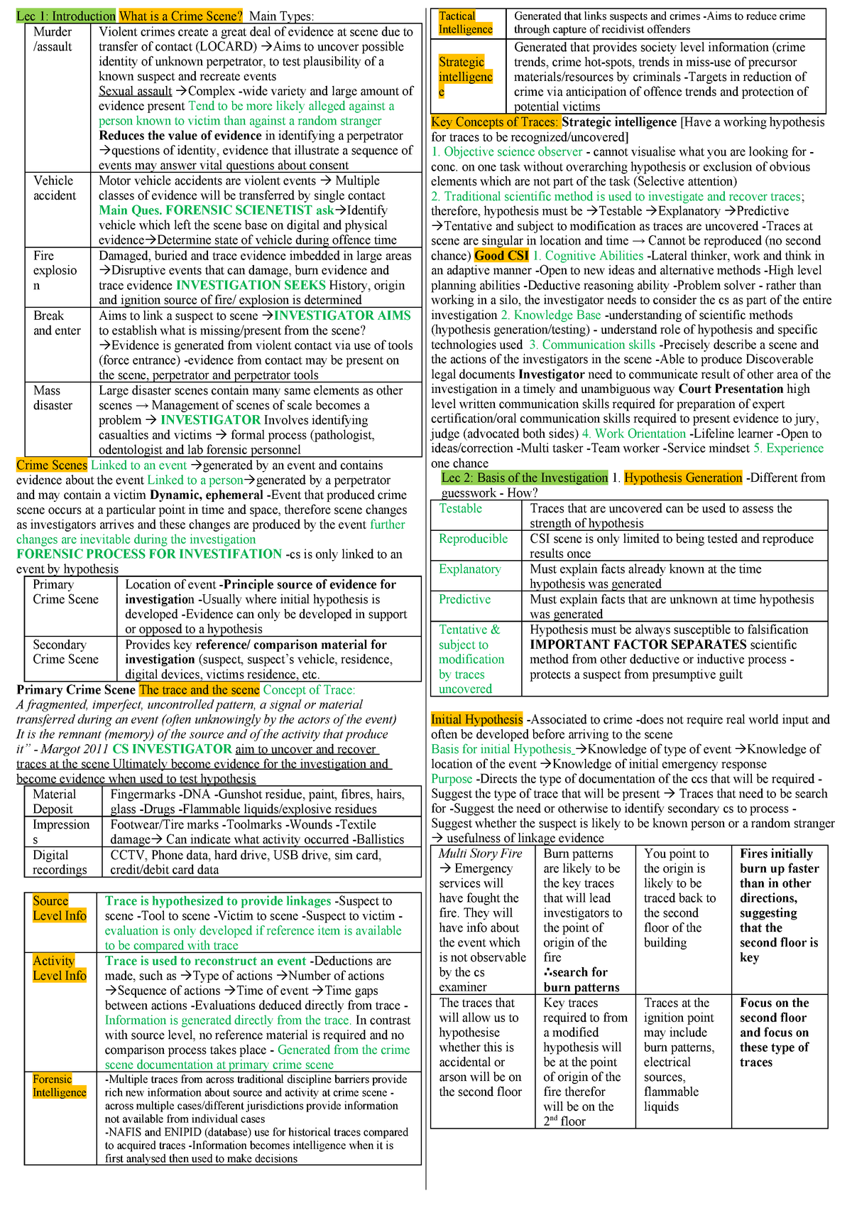 CSI cheat sheet - C10387 Bachelor of Forensic Science - UTS