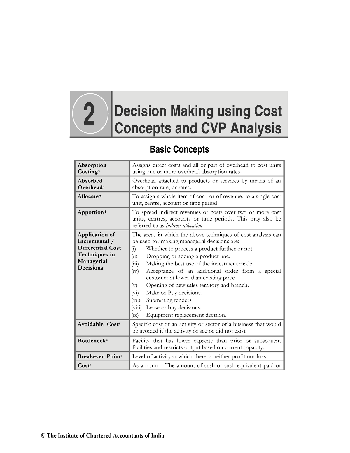 Decision Making using cost concept and CVP Analysis - StuDocu