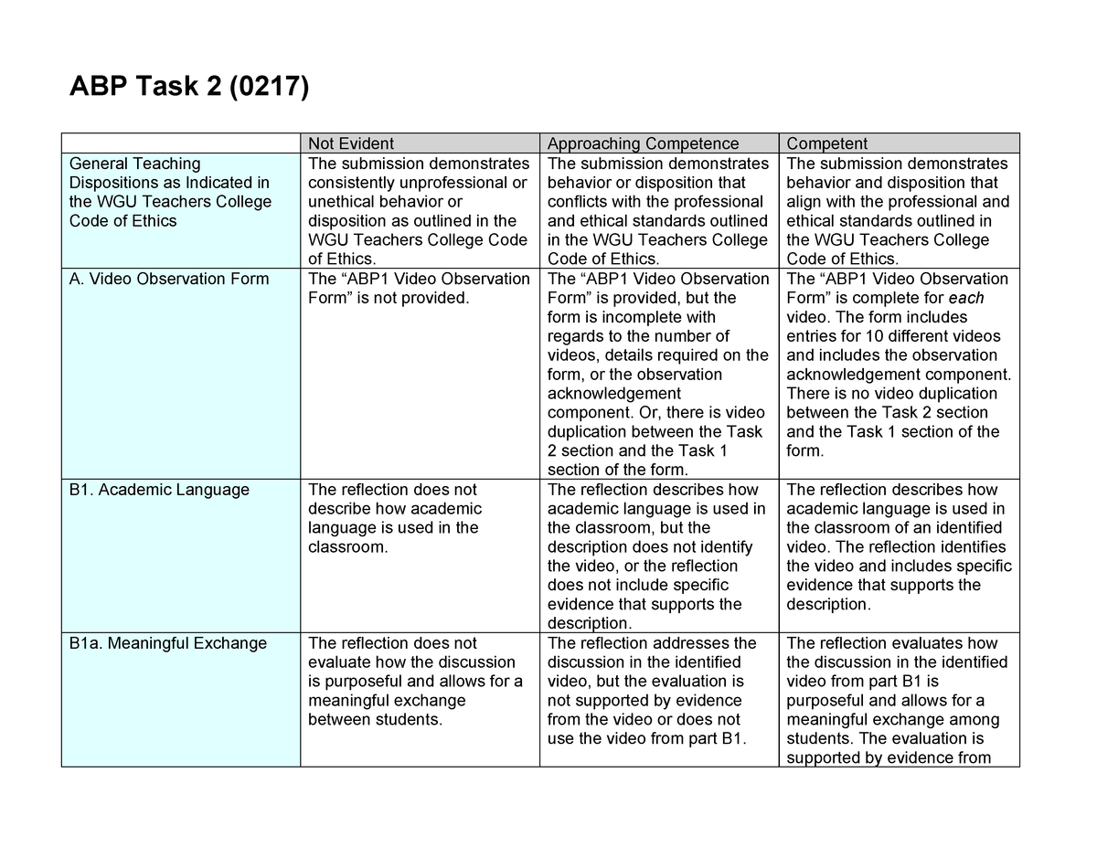 ABP Task 2 (0217) - Task 2 - ABP 1: Introduction to PreClinicals